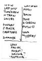 Bruce's handwritten Set List